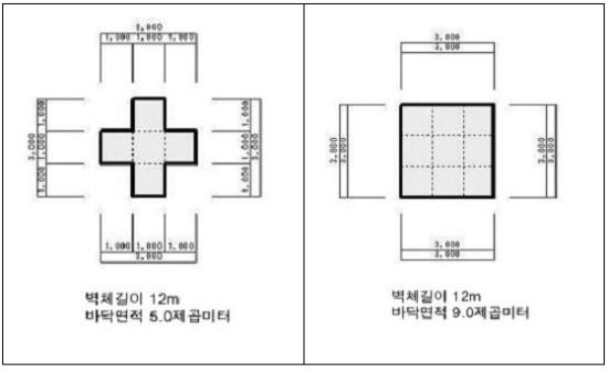 사각구조.jpg